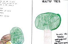 Healthy Tree poster